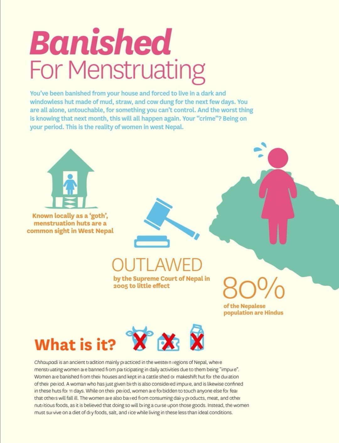 Banished For Menstruating
