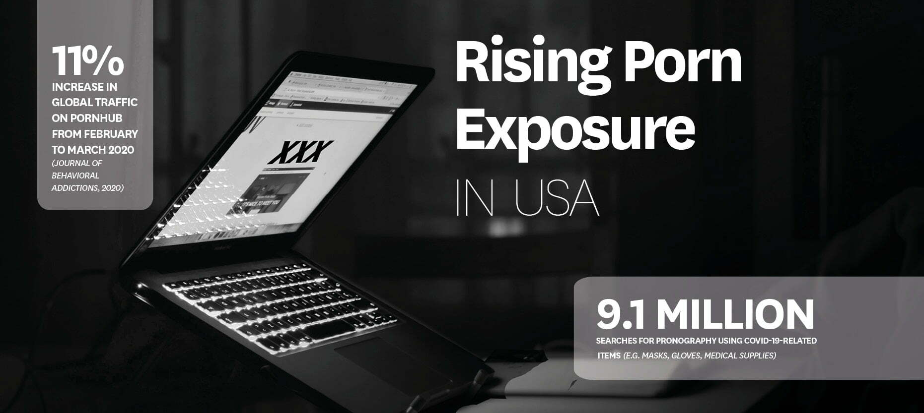 Rising Porn Exposure In USA